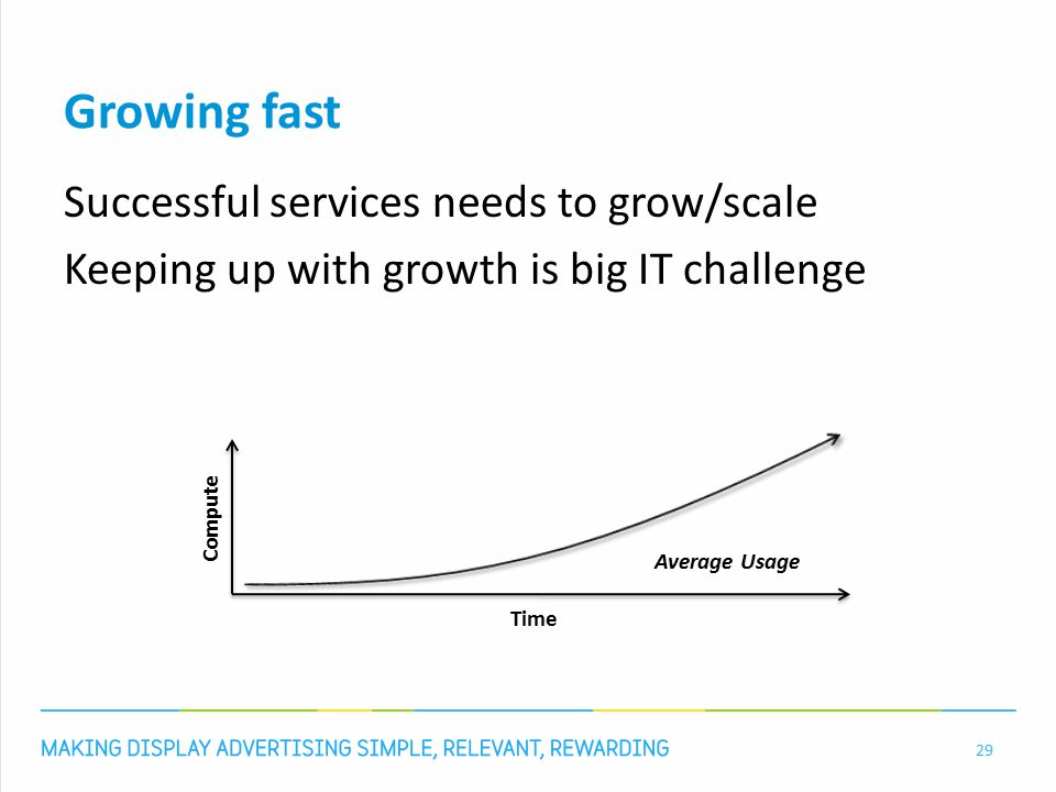 Growing fast Successful services needs to grow/scale Keeping up with growth is big IT challenge 29 Average Usage Compute Time