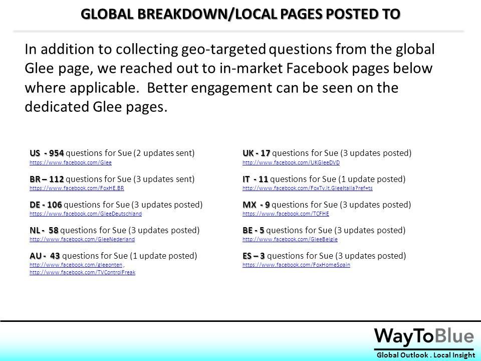 Global Outlook.