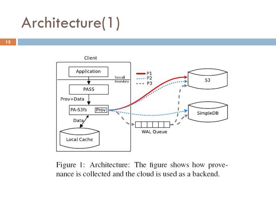 Architecture(1) 12