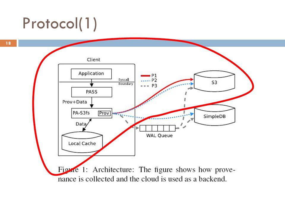 Protocol(1) 18