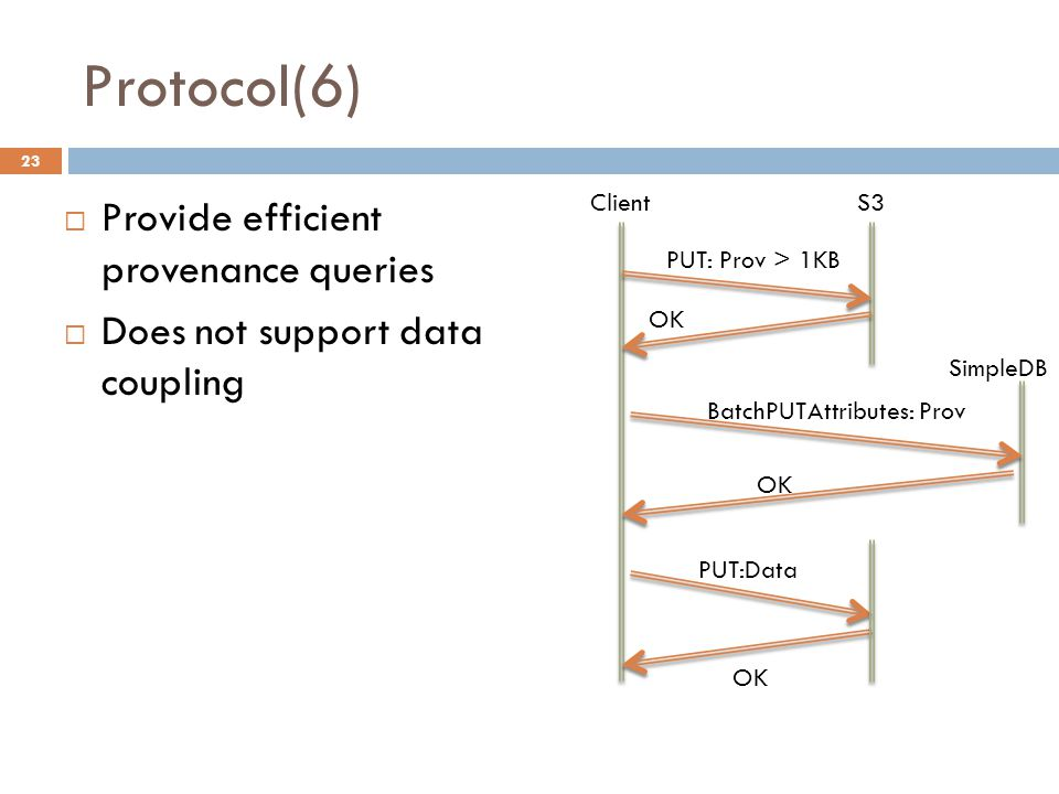 Protocol(6) 23  Provide efficient provenance queries  Does not support data coupling Client PUT: Prov > 1KB OK PUT:Data OK S3 SimpleDB OK BatchPUTAttributes: Prov