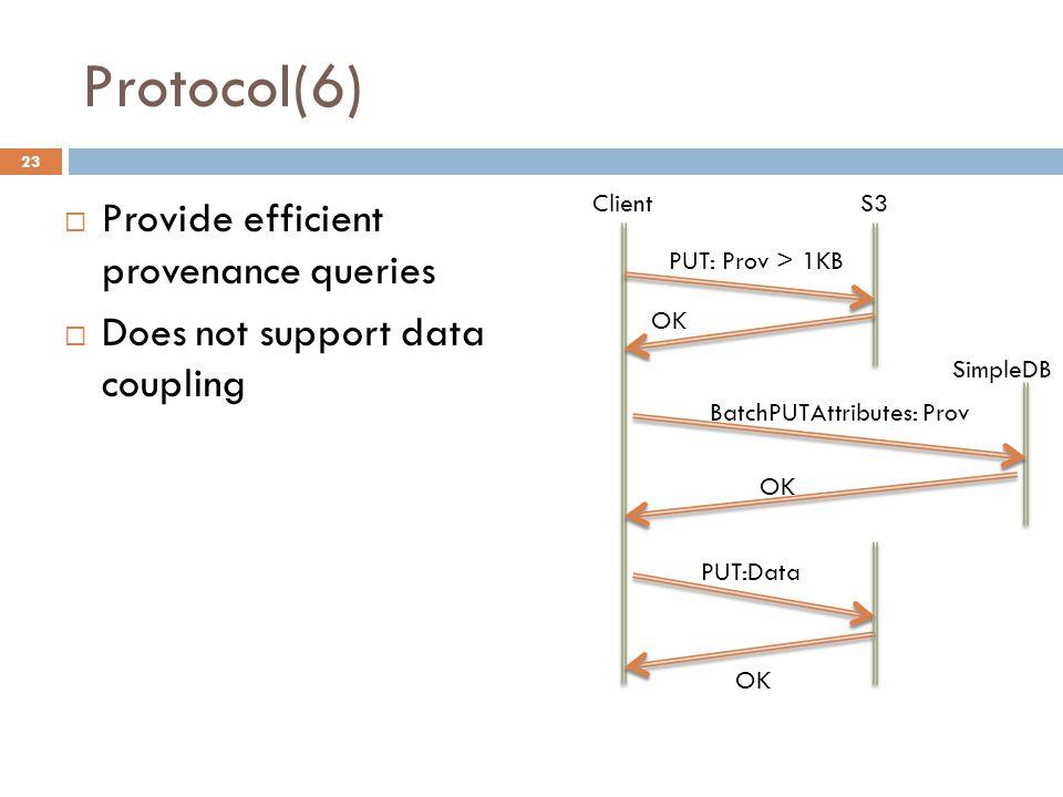 Protocol(6) 23  Provide efficient provenance queries  Does not support data coupling Client PUT: Prov > 1KB OK PUT:Data OK S3 SimpleDB OK BatchPUTAttributes: Prov