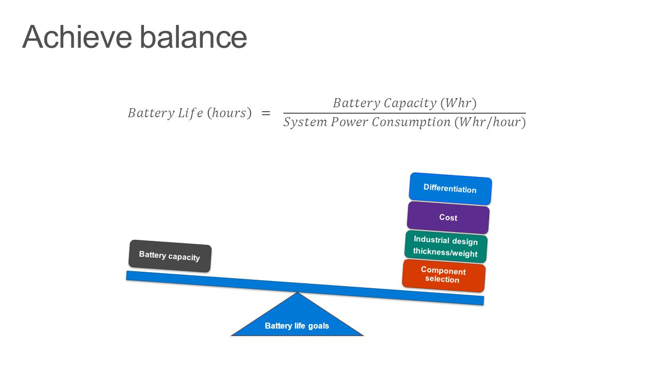 Component selection Industrial design thickness/weight Cost Differentiation Battery capacity Battery life goals