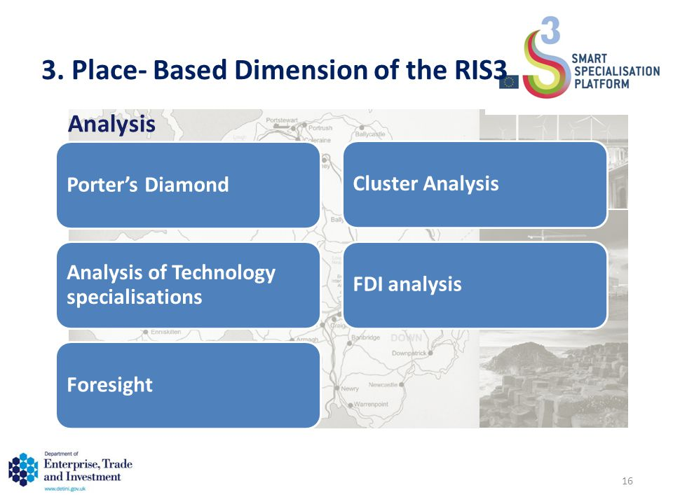 Analysis Porter's Diamond Analysis of Technology specialisations Foresight 3.