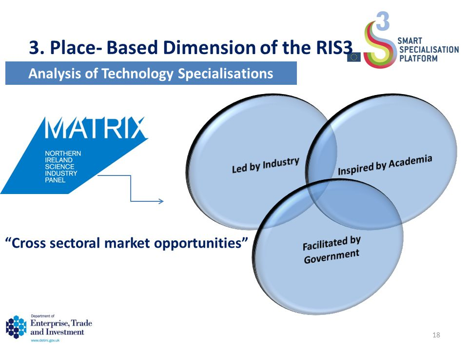 """3. Place- Based Dimension of the RIS3 """"Cross sectoral market opportunities"""" Analysis of Technology Specialisations 18"""