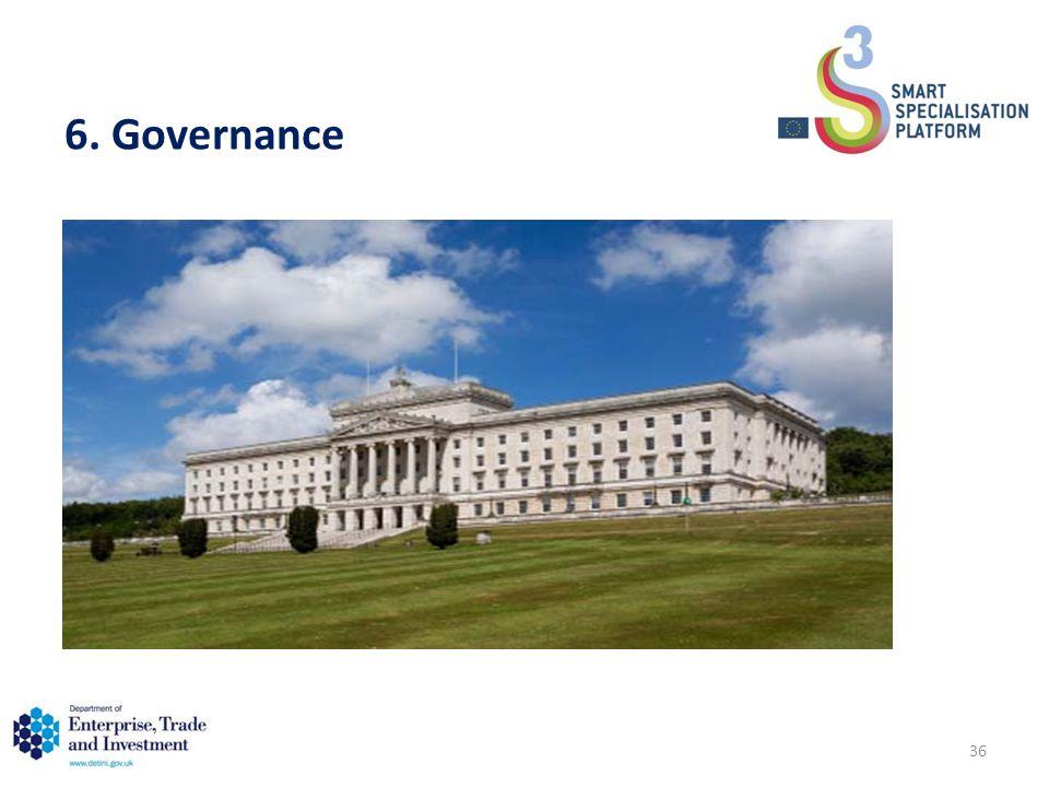 6. Governance 36