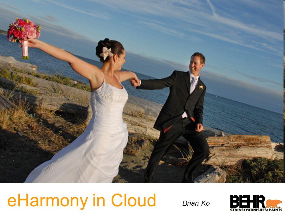 eHarmony in Cloud Subtitle Brian Ko
