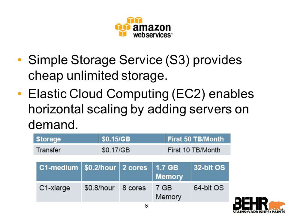 Slide 9 Simple Storage Service (S3) provides cheap unlimited storage.