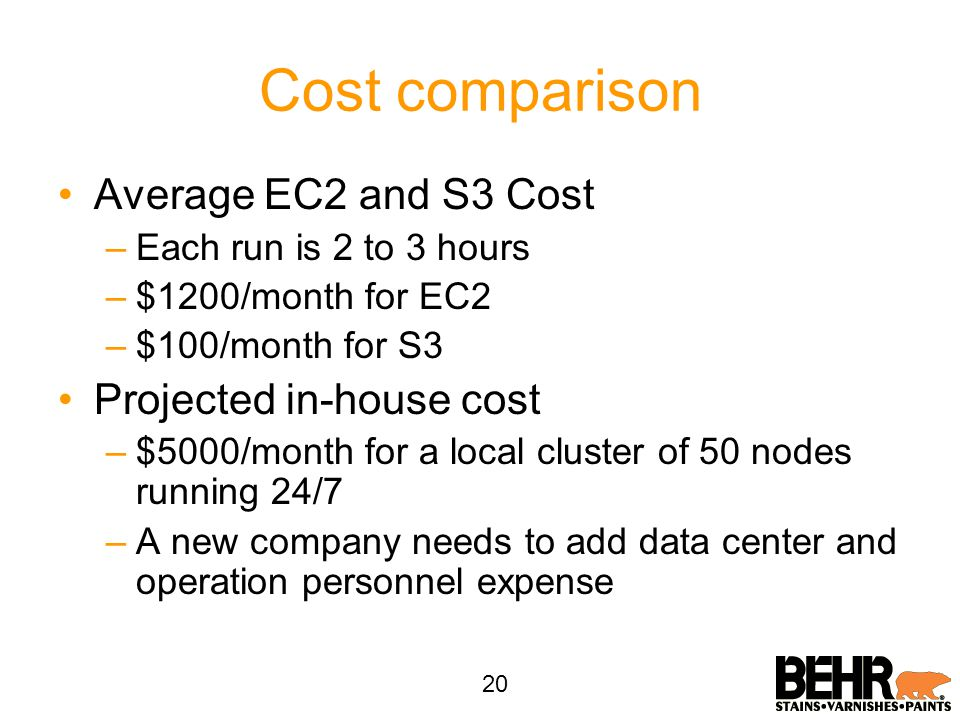 Cost comparison Average EC2 and S3 Cost –Each run is 2 to 3 hours –$1200/month for EC2 –$100/month for S3 Projected in-house cost –$5000/month for a l
