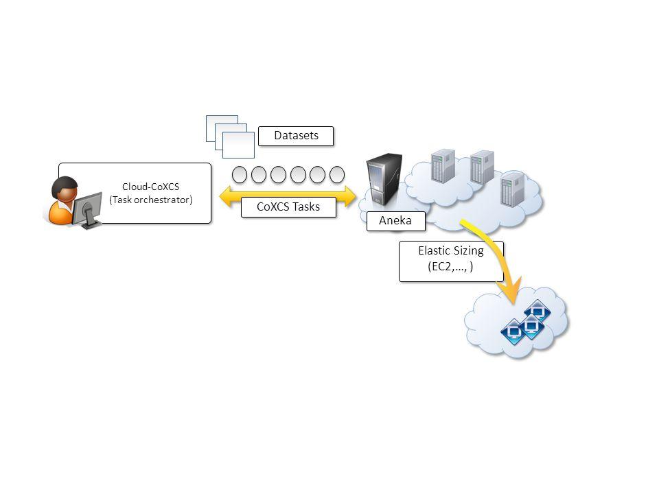 Aneka Cloud-CoXCS (Task orchestrator) Cloud-CoXCS (Task orchestrator) Elastic Sizing (EC2,…, ) CoXCS Tasks Datasets