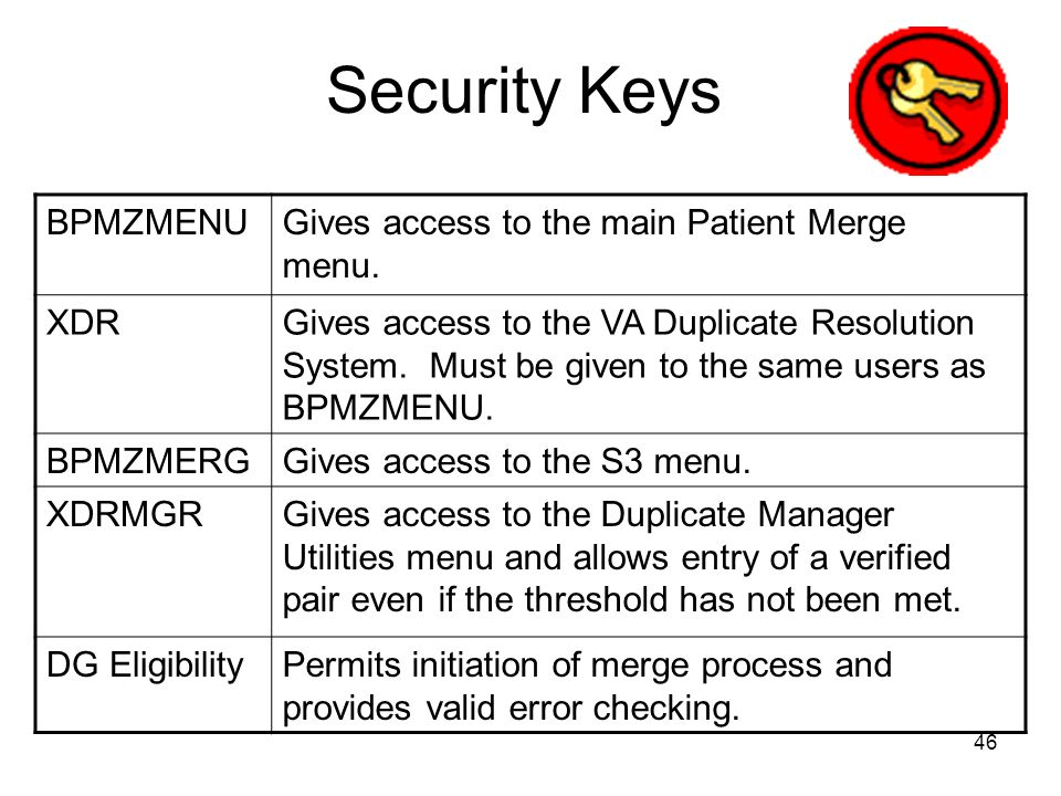46 Security Keys BPMZMENUGives access to the main Patient Merge menu.