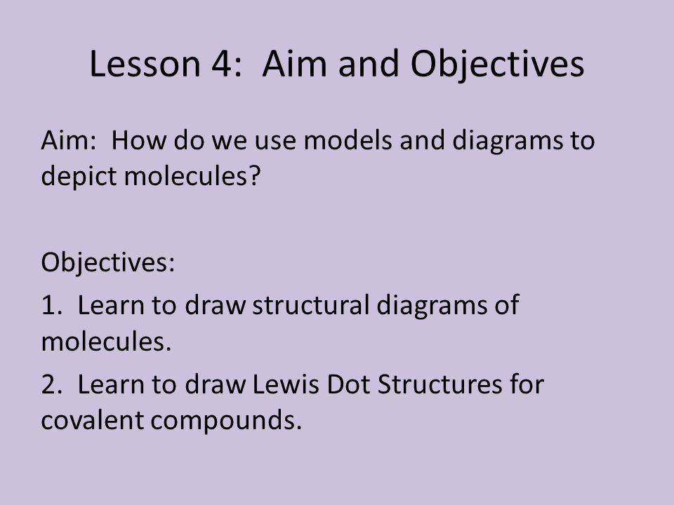 Modeling Molecules