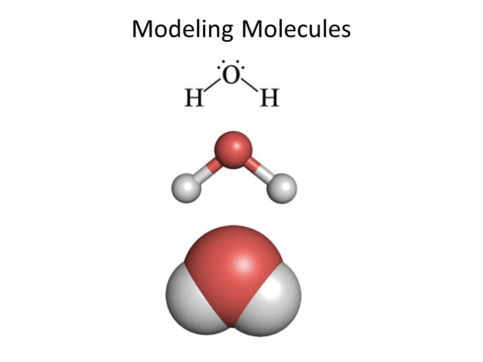 Modeling Molecules