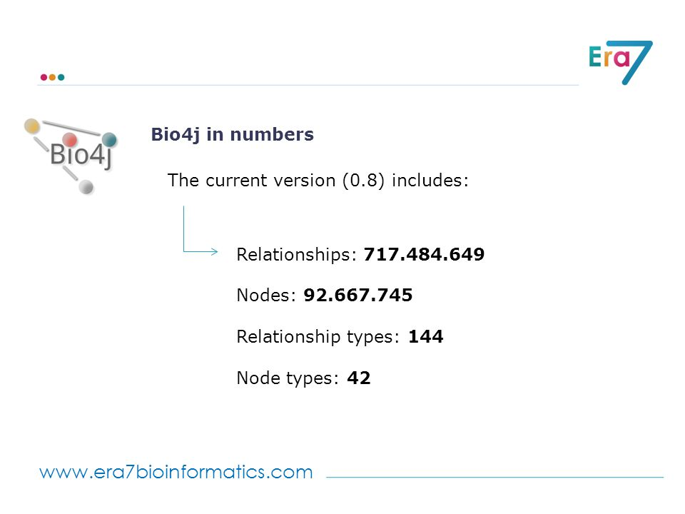 www.era7bioinformatics.com Relationships: 717.484.649 Nodes: 92.667.745 Relationship types: 144 Node types: 42 Bio4j in numbers The current version (0