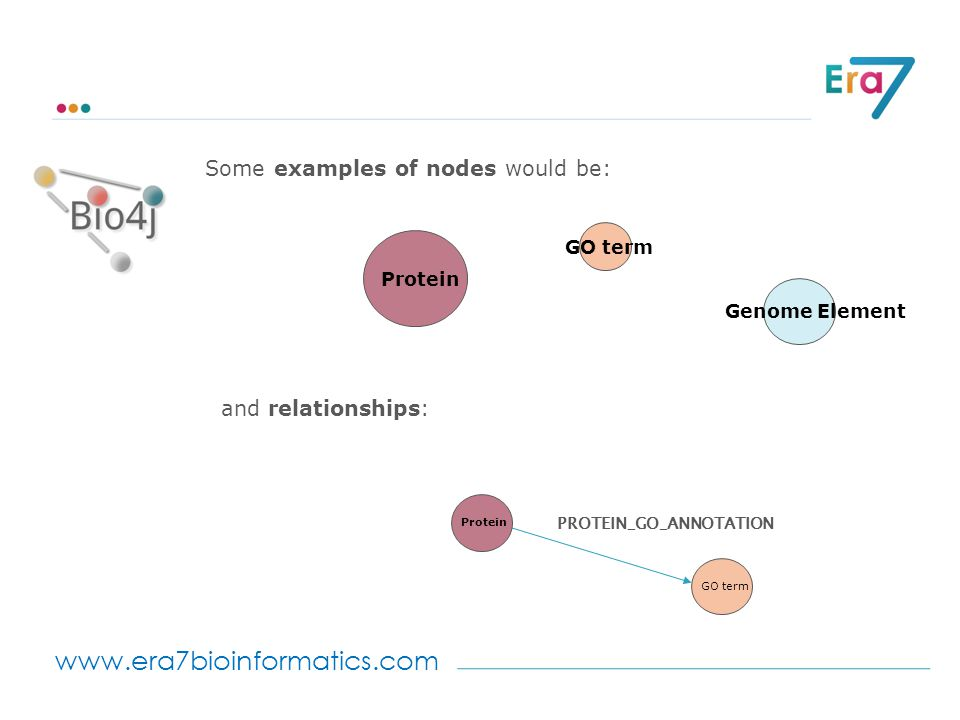 www.era7bioinformatics.com Some examples of nodes would be: Protein GO term Genome Element and relationships: Protein GO term PROTEIN_GO_ANNOTATION