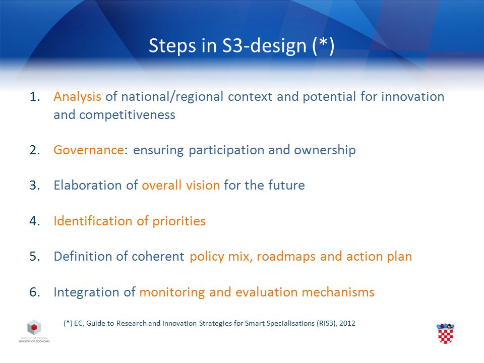 Steps in S3-design (*) 1.Analysis of national/regional context and potential for innovation and competitiveness 2.Governance: ensuring participation a