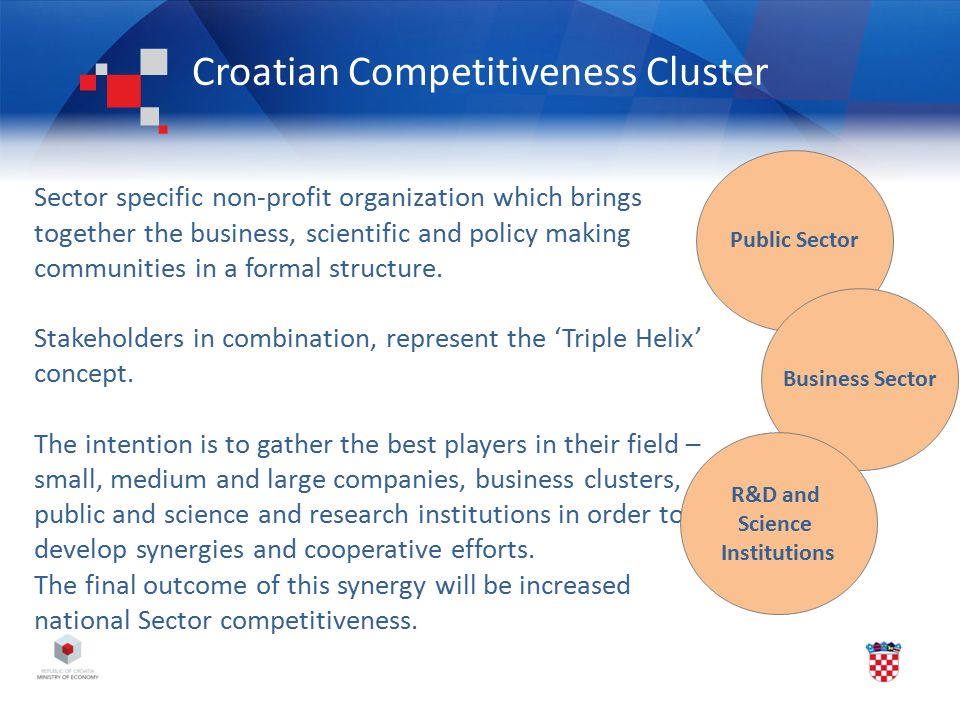 Croatian Competitiveness Cluster Sector specific non-profit organization which brings together the business, scientific and policy making communities