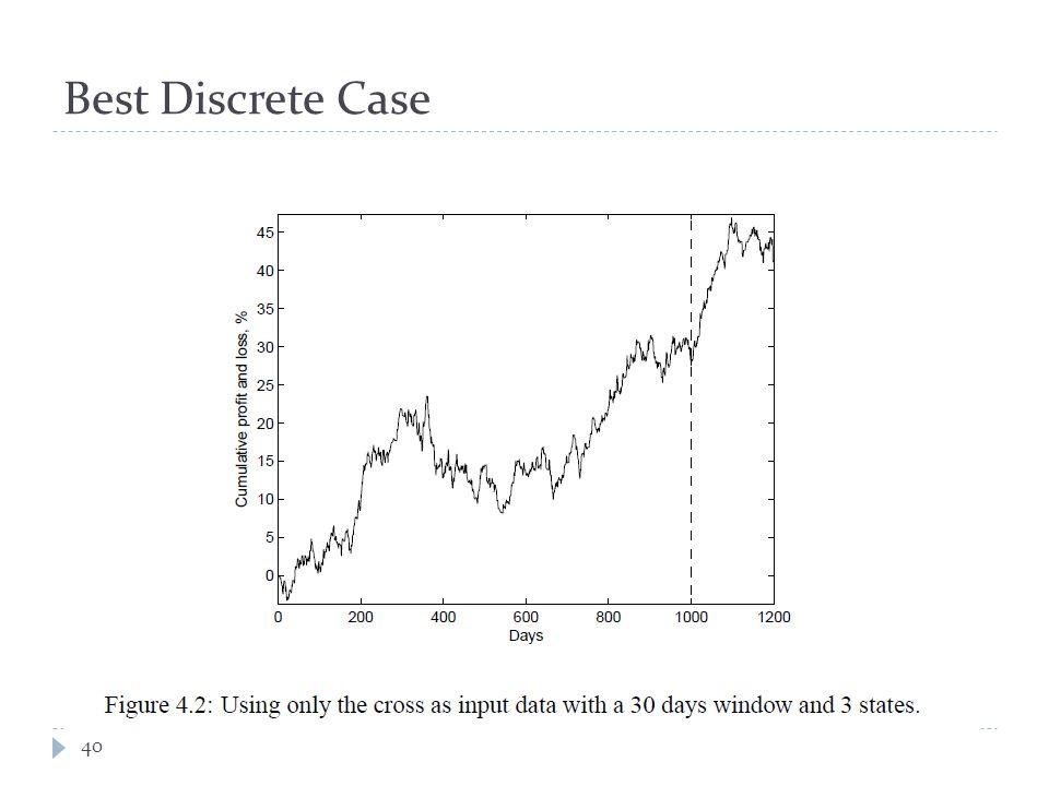 Best Discrete Case 40