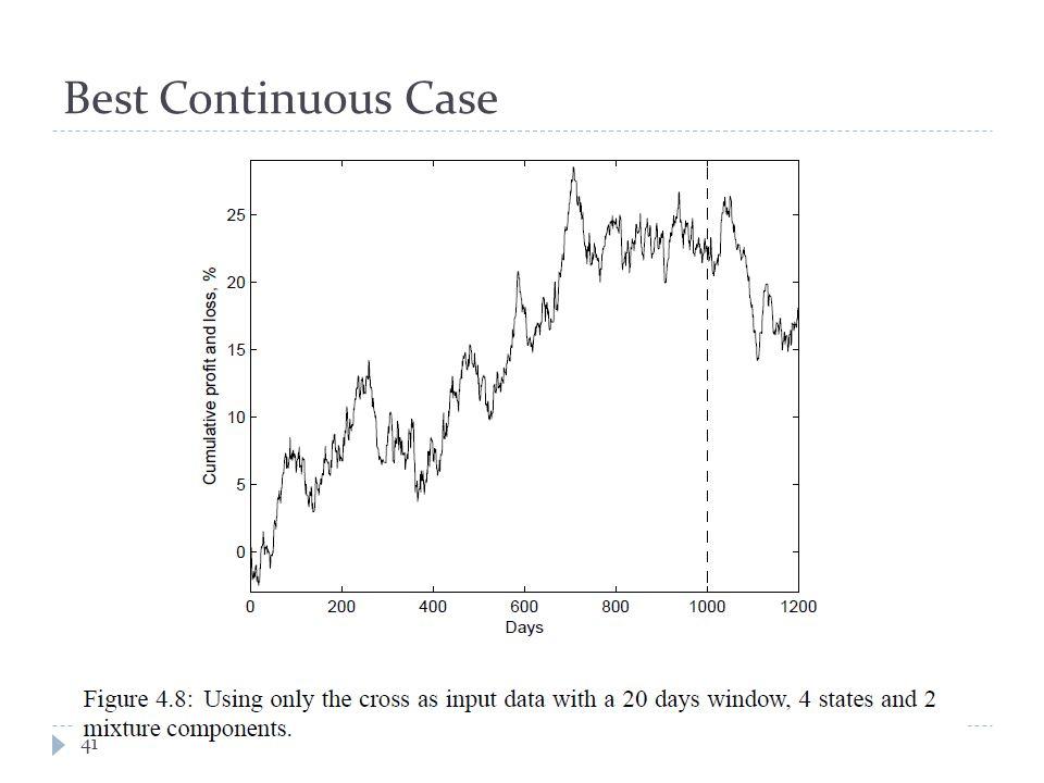 Best Continuous Case 41