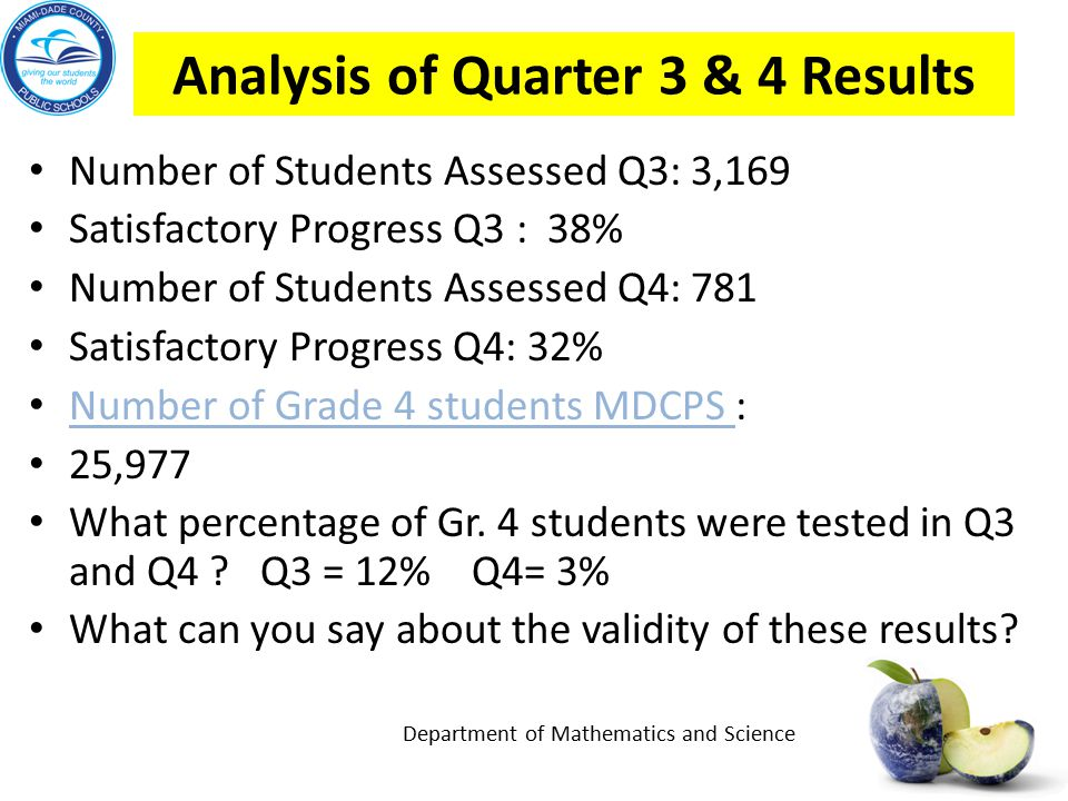 Analysis of Quarter 3 & 4 Results Number of Students Assessed Q3: 3,169 Satisfactory Progress Q3 : 38% Number of Students Assessed Q4: 781 Satisfactory Progress Q4: 32% Number of Grade 4 students MDCPS : Number of Grade 4 students MDCPS 25,977 What percentage of Gr.