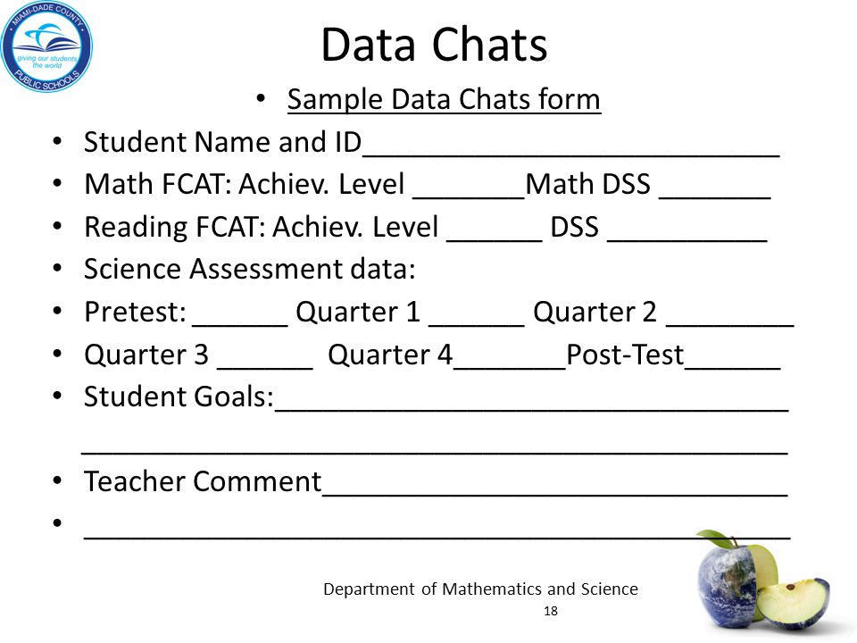 Sample Data Chats form Student Name and ID__________________________ Math FCAT: Achiev.