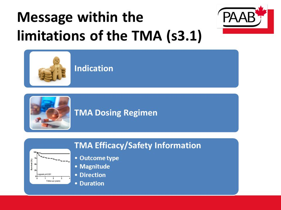Message within the limitations of the TMA (s3.1) Indication TMA Dosing Regimen TMA Efficacy/Safety Information Outcome type Magnitude Direction Duration