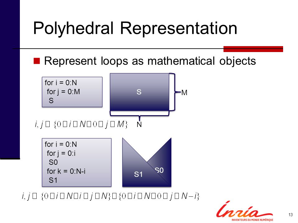 Polyhedral Representation Represent loops as mathematical objects 13 for i = 0:N for j = 0:M S for i = 0:N for j = 0:M S S S M N for i = 0:N for j = 0