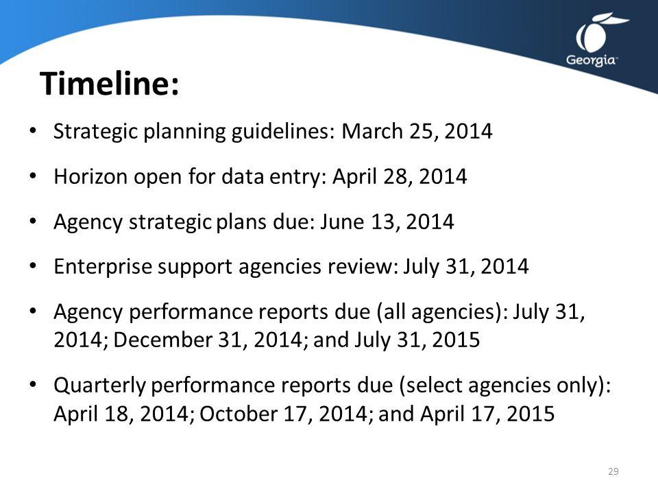 Timeline: Strategic planning guidelines: March 25, 2014 Horizon open for data entry: April 28, 2014 Agency strategic plans due: June 13, 2014 Enterpri