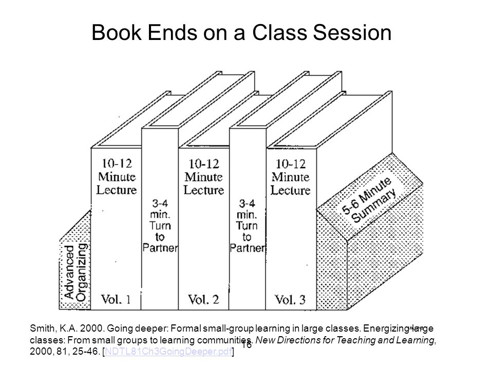16 Book Ends on a Class Session Smith, K.A. 2000. Going deeper: Formal small-group learning in large classes. Energizing large classes: From small gro