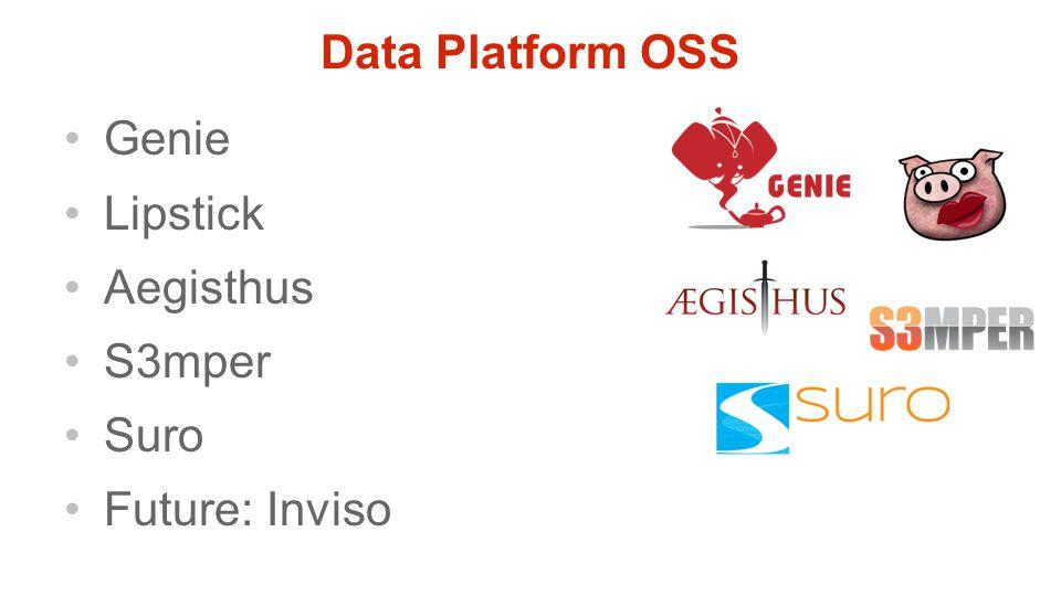 Data Platform OSS Genie Lipstick Aegisthus S3mper Suro Future: Inviso