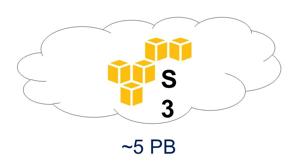 ~5 PB S3S3
