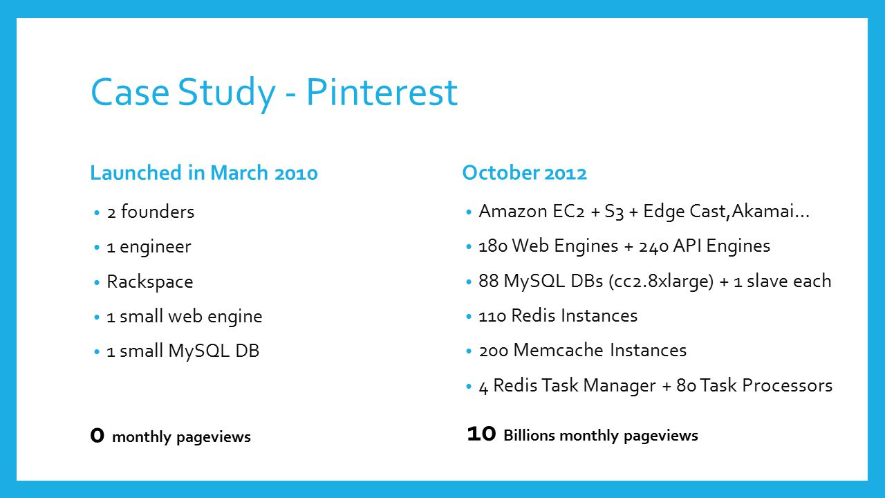 Case Study - Pinterest Launched in March 2010 2 founders 1 engineer Rackspace 1 small web engine 1 small MySQL DB October 2012 Amazon EC2 + S3 + Edge Cast,Akamai… 180 Web Engines + 240 API Engines 88 MySQL DBs (cc2.8xlarge) + 1 slave each 110 Redis Instances 200 Memcache Instances 4 Redis Task Manager + 80 Task Processors 0 monthly pageviews 10 Billions monthly pageviews