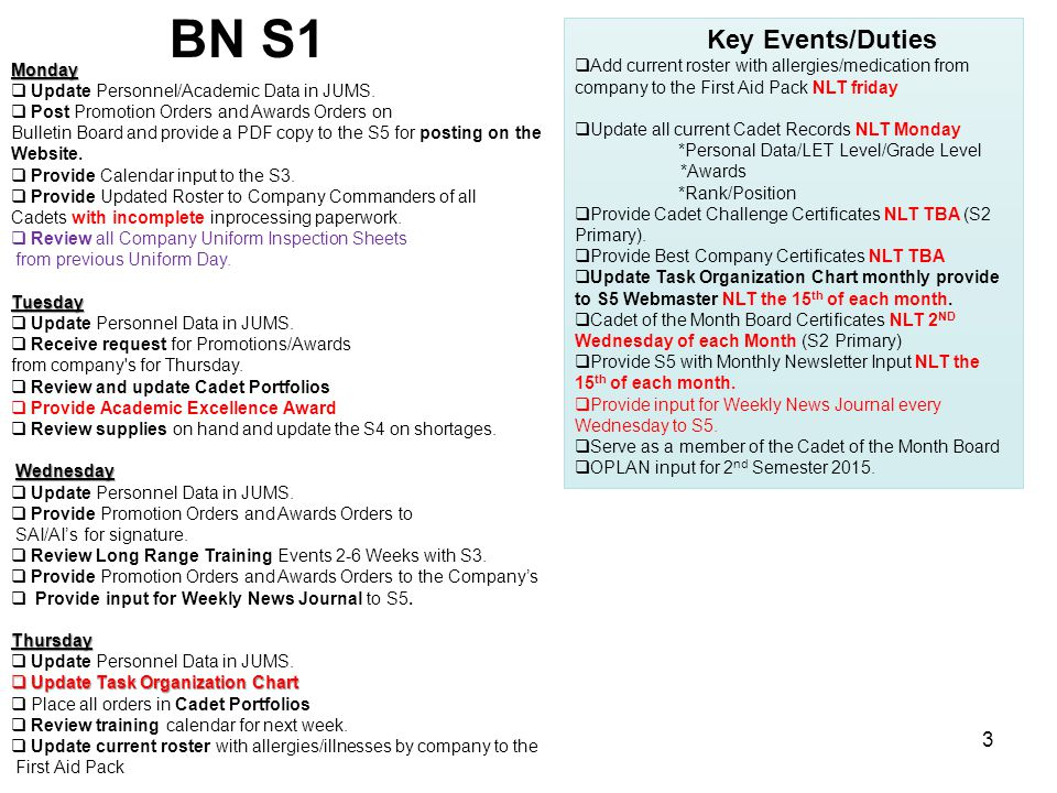 BN S1Monday  Update Personnel/Academic Data in JUMS.