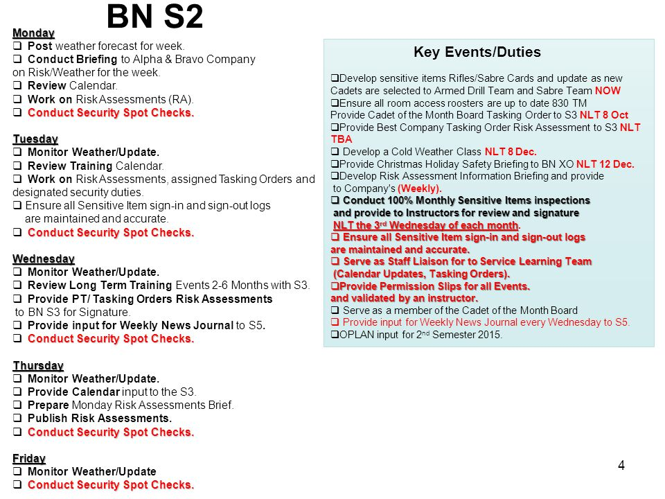 BN S3 Monday  Update JUMS with all previous weeks events.