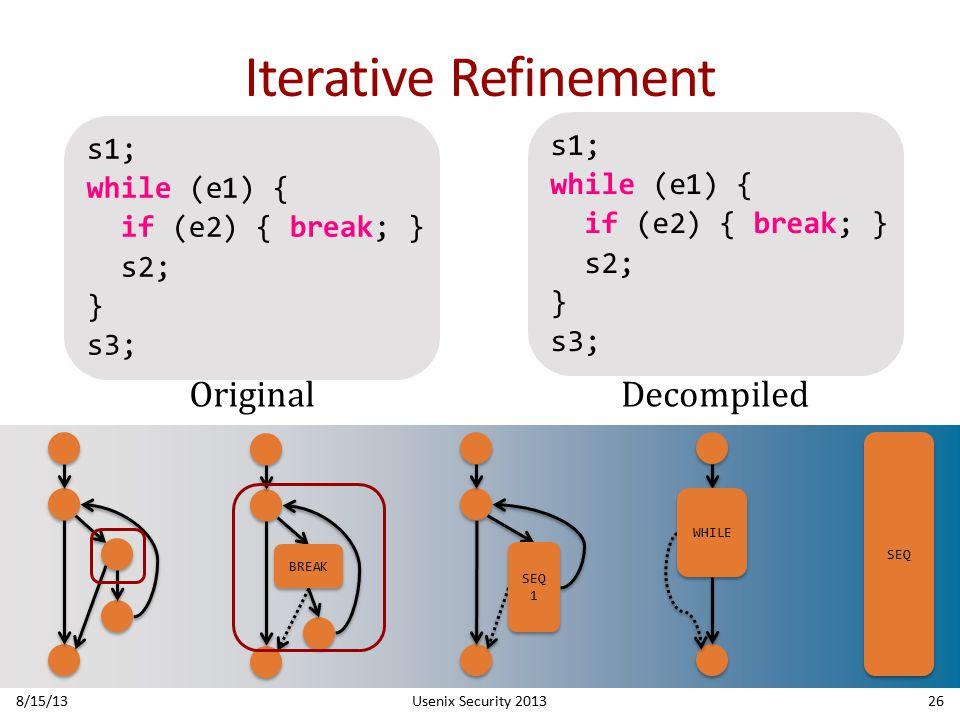 Iterative Refinement 8/15/13Usenix Security 201326 s1; while (e1) { if (e2) { break; } s2; } s3; s1; while (e1) { if (e2) { break; } s2; } s3; OriginalDecompiled BREAK SEQ 1 WHILE SEQ