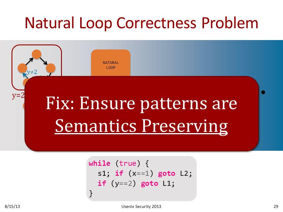 Natural Loop Correctness Problem 8/15/13Usenix Security 201329 x=1 y=2 x≠1 y≠2 NATURAL LOOP NATURAL LOOP y=2 x=1 while (true) { s1; if (x==1) goto L2; if (y==2) goto L1; } Non-determinism Fix: Ensure patterns are Semantics Preserving