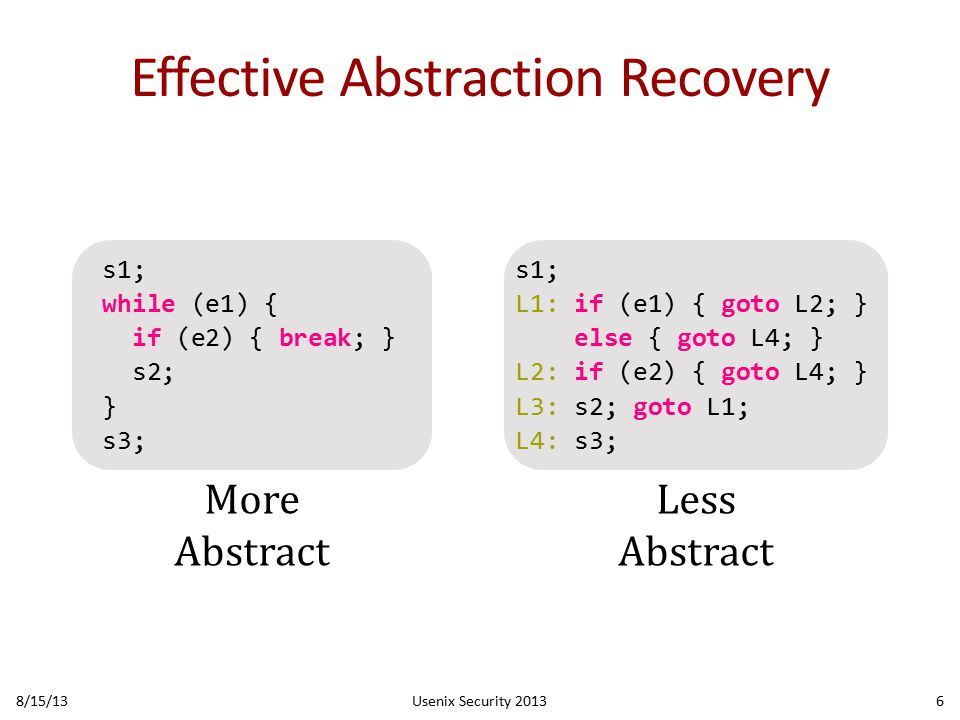 Effective Abstraction Recovery 8/15/13Usenix Security 20136 s1; while (e1) { if (e2) { break; } s2; } s3; More Abstract s1; L1: if (e1) { goto L2; } else { goto L4; } L2: if (e2) { goto L4; } L3: s2; goto L1; L4: s3; Less Abstract
