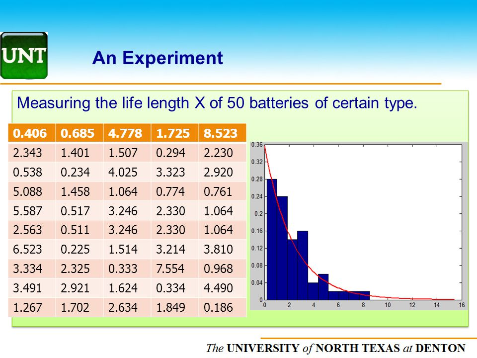 The UNIVERSITY of NORTH CAROLINA at CHAPEL HILL An Experiment Measuring the life length X of 50 batteries of certain type.