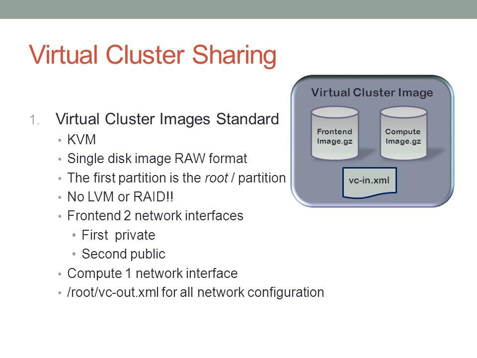 Virtual Cluster Sharing 2.
