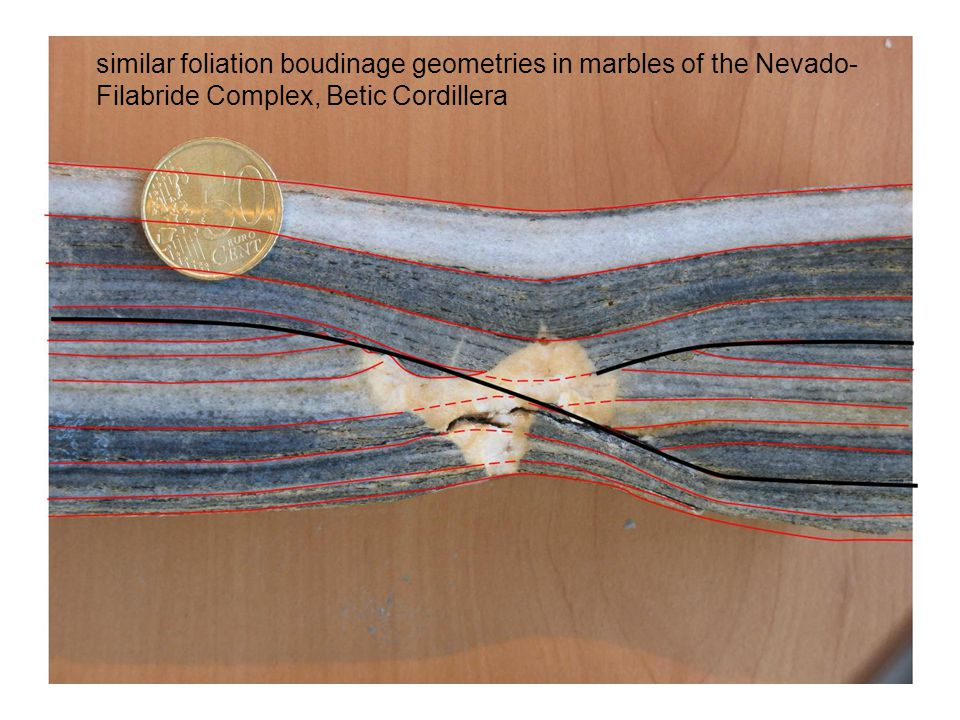 similar foliation boudinage geometries in marbles of the Nevado- Filabride Complex, Betic Cordillera
