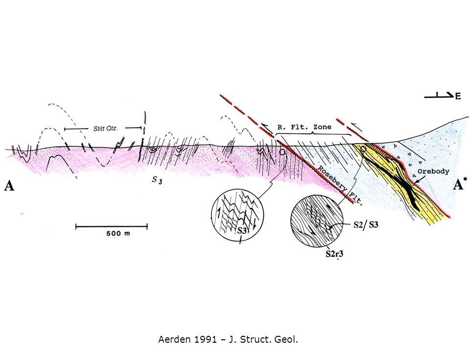 S 2 (main cleavage) S 3 (crenualation cleavage) S 0 (folded bedding) Sphalerite Chlorite Hercules Mine Aerden - Econ.