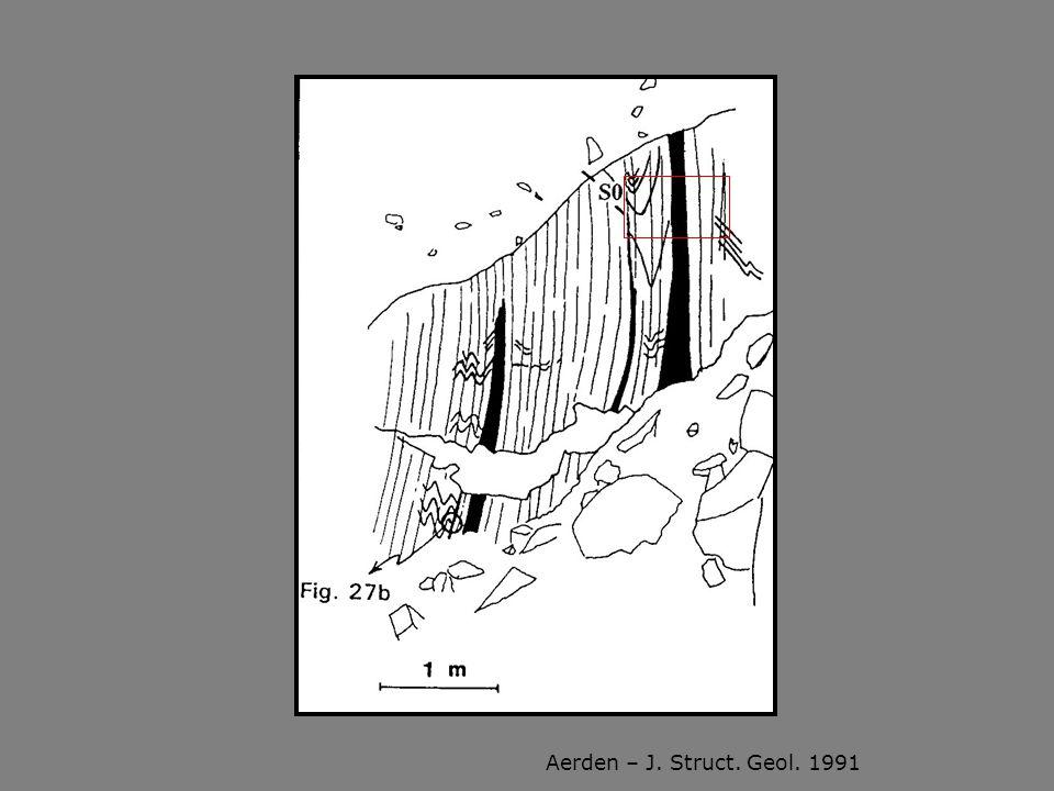 Sphalerite replacing host rock controlled by microboudinage Aerden – J.