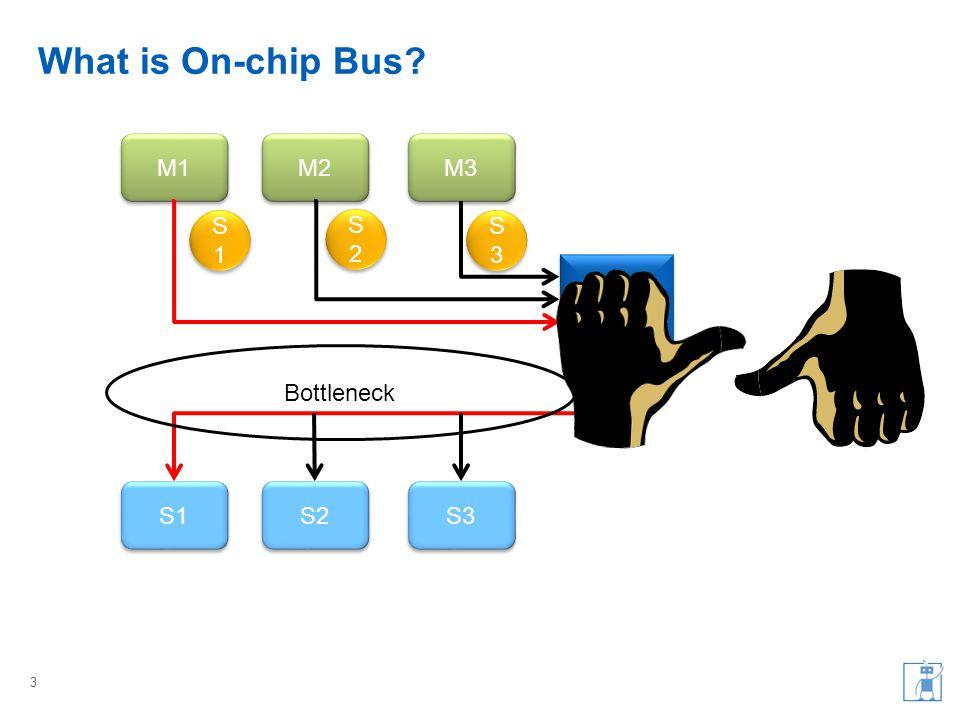 What is On-chip Bus 3 M1 M3 M2 Arbiter S1 S3 S2 S1S1 S1S1 S2S2 S2S2 S3S3 S3S3 Bottleneck