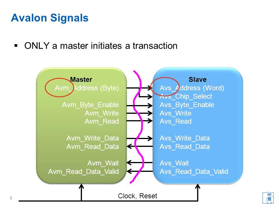 Avalon Signals  ONLY a master initiates a transaction 5 Master Avm_Address (Byte) Avm_Byte_Enable Avm_Write Avm_Read Avm_Write_Data Avm_Read_Data Avm_Wait Avm_Read_Data_Valid Master Avm_Address (Byte) Avm_Byte_Enable Avm_Write Avm_Read Avm_Write_Data Avm_Read_Data Avm_Wait Avm_Read_Data_Valid Slave Avs_Address (Word) Avs_Chip_Select Avs_Byte_Enable Avs_Write Avs_Read Avs_Write_Data Avs_Read_Data Avs_Wait Avs_Read_Data_Valid Slave Avs_Address (Word) Avs_Chip_Select Avs_Byte_Enable Avs_Write Avs_Read Avs_Write_Data Avs_Read_Data Avs_Wait Avs_Read_Data_Valid Clock, Reset