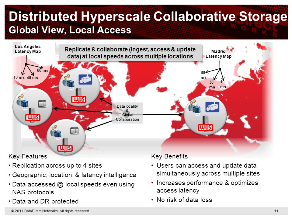 Distributed Hyperscale Collaborative Storage Global View, Local Access Key Features Replication across up to 4 sites Geographic, location, & latency i