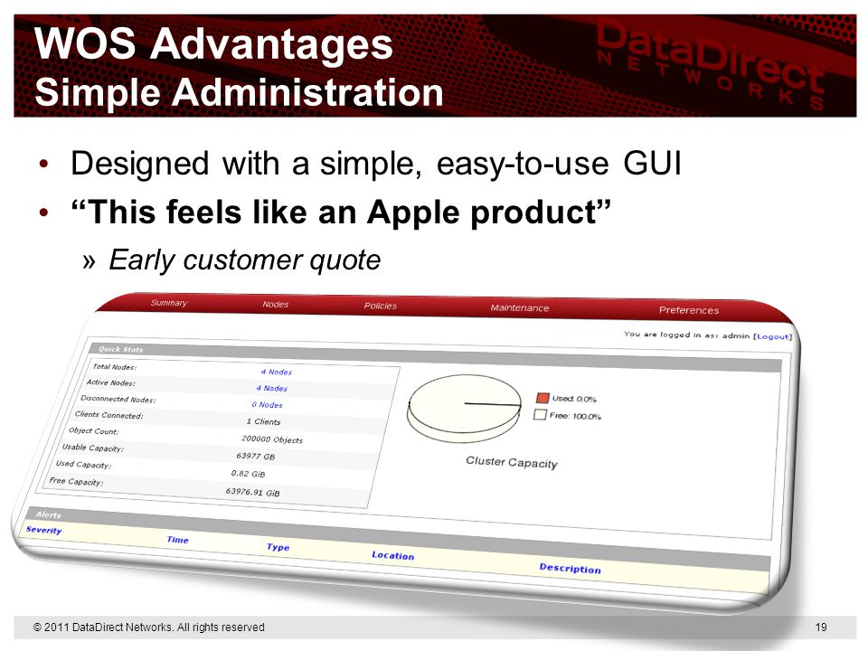 "WOS Advantages Simple Administration Designed with a simple, easy-to-use GUI ""This feels like an Apple product"" »Early customer quote © 2011 DataDirec"