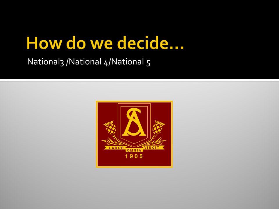 National3 /National 4/National 5
