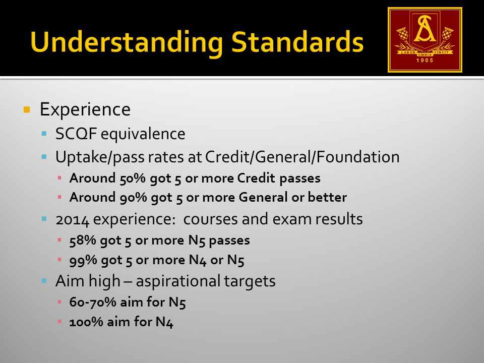  Experience  SCQF equivalence  Uptake/pass rates at Credit/General/Foundation ▪ Around 50% got 5 or more Credit passes ▪ Around 90% got 5 or more General or better  2014 experience: courses and exam results ▪ 58% got 5 or more N5 passes ▪ 99% got 5 or more N4 or N5  Aim high – aspirational targets ▪ 60-70% aim for N5 ▪ 100% aim for N4