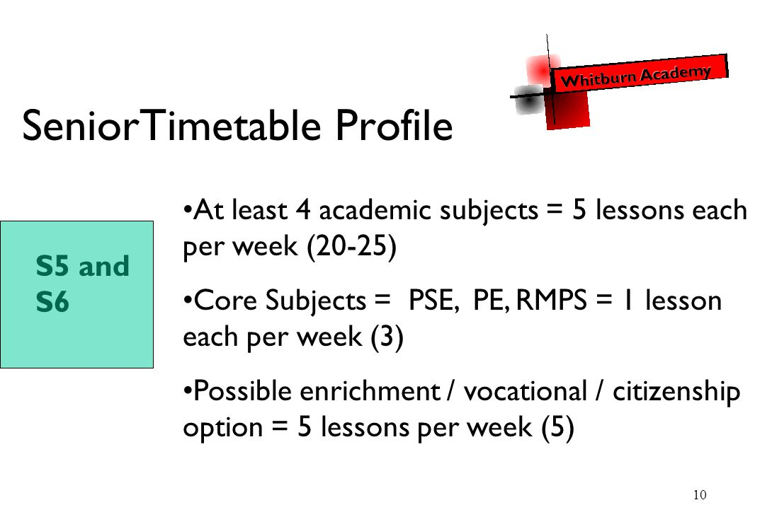 10 SeniorTimetable Profile At least 4 academic subjects = 5 lessons each per week (20-25) Core Subjects = PSE, PE, RMPS = 1 lesson each per week (3) Possible enrichment / vocational / citizenship option = 5 lessons per week (5) S5 and S6