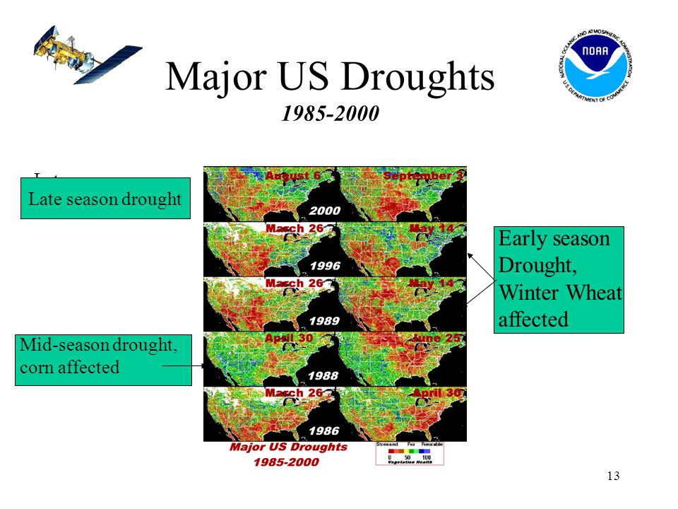 13 Major US Droughts 1985-2000 Early season droughts in winter wheat is effected Early season Drought, Winter Wheat affected Late season drought Mid-s